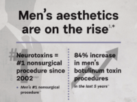 Ultherapy Treatments for Men